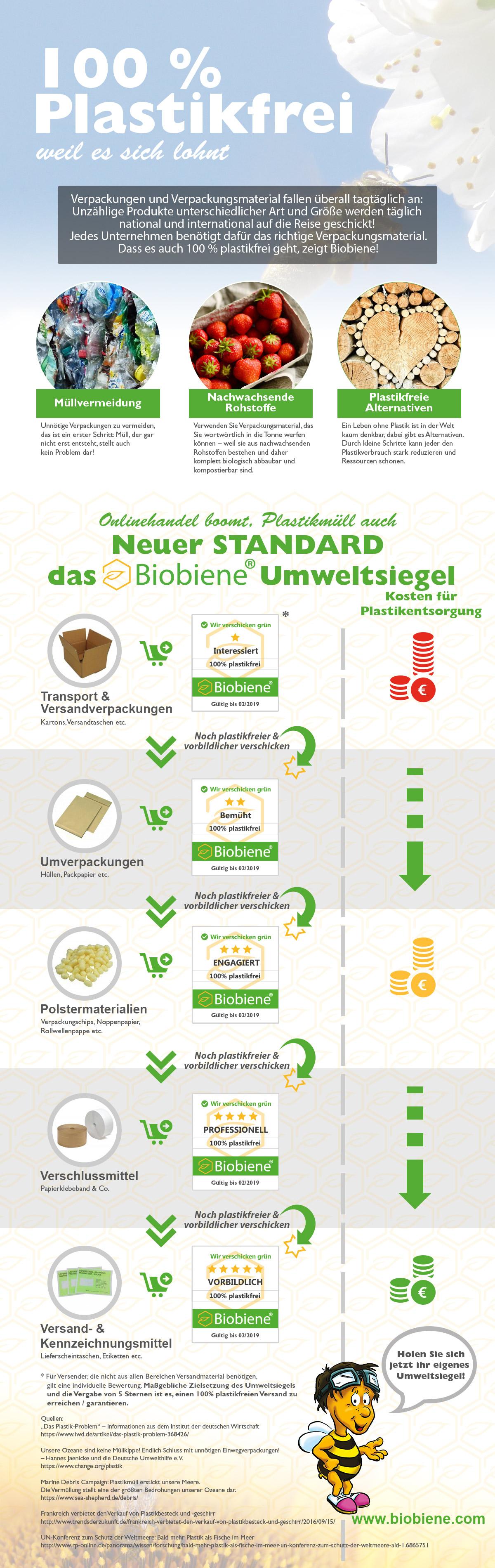 Das Umweltsiegel von Biobiene.com