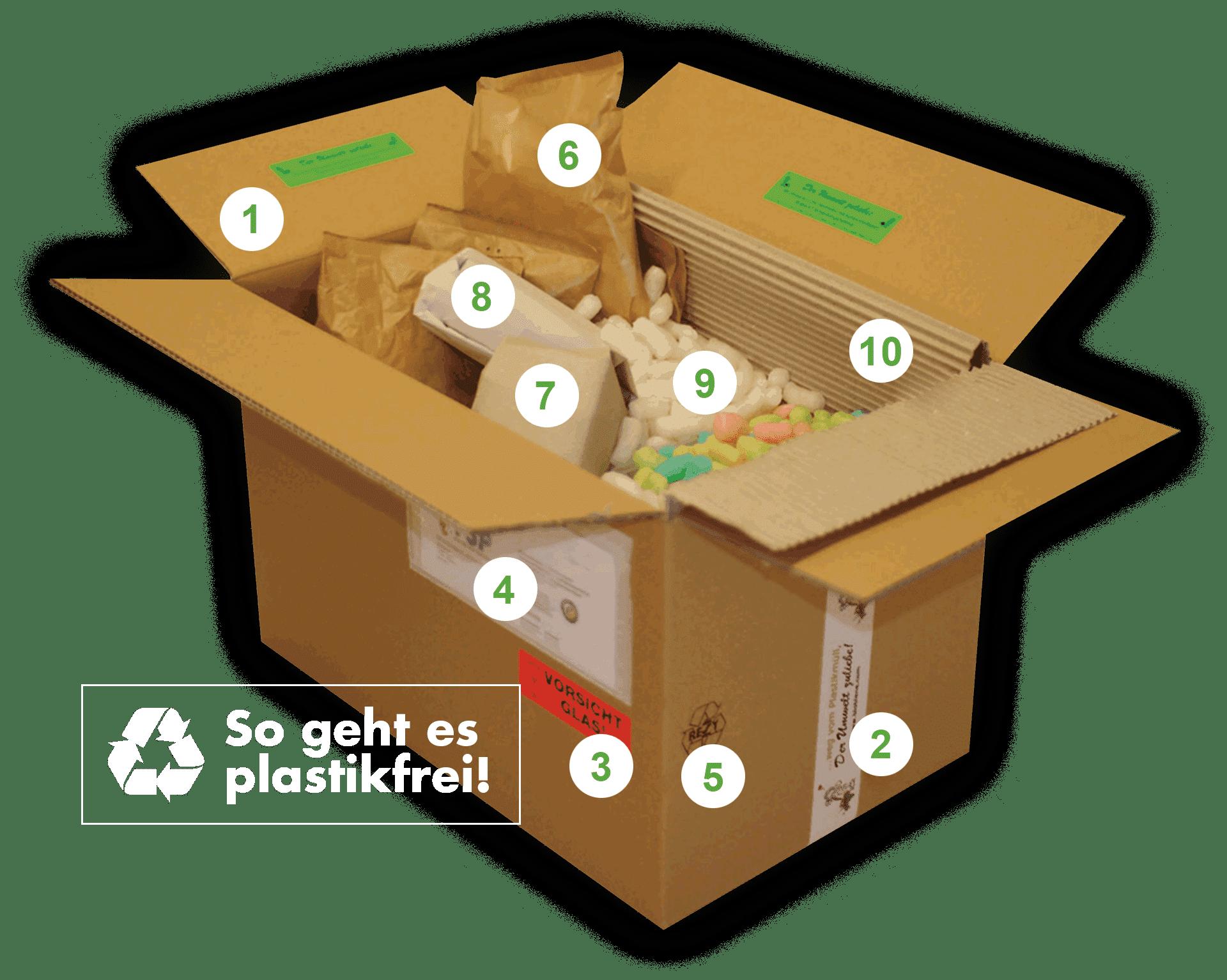 100% umweltfreundlich einpacken & verschicken